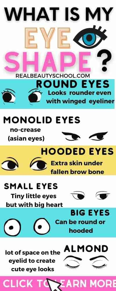 how to know if you have Hooded eyes, how to do makeup for beginners