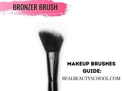 how to use contour brush for beginners best makeup brushes for beginners, complete makeup brushes list and their uses