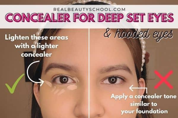 Eye makeup for deep set eyes