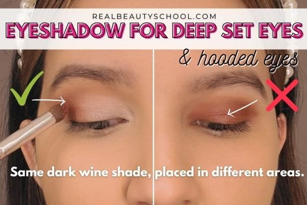 Deep set eyes eyeshadow tutorial step by step for beginners