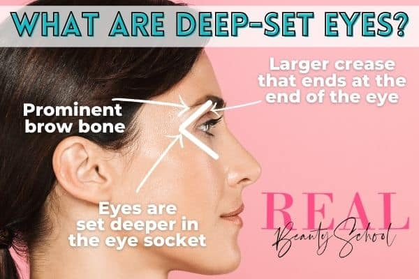 Deep set eyes tutorial, what are deep set eyes, eye makeup for deep set eyes, deep set hooded eyelids