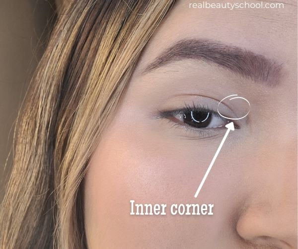 Parts of the eye for makeup application