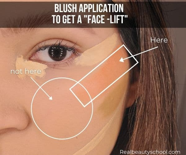 blush application to fake a facelift